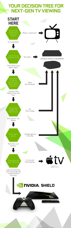 SHIELD_vs_Apple_Infographic
