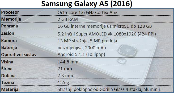 samsung galaxy a5 1